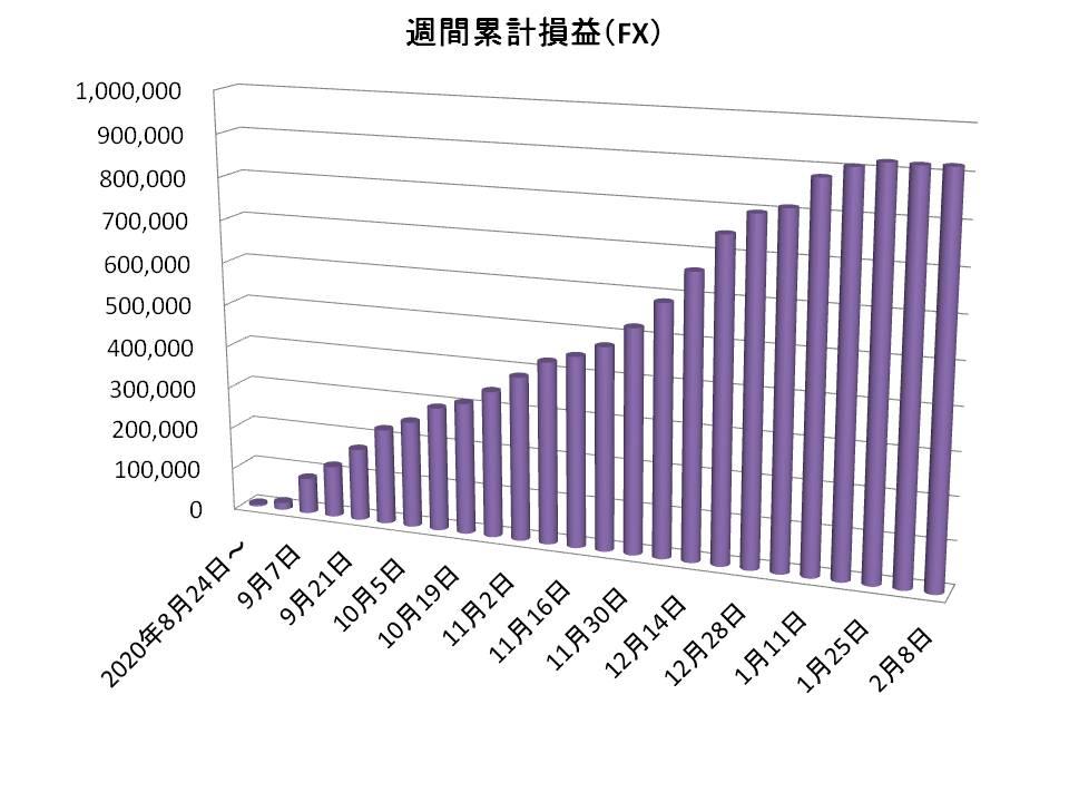 f:id:tako-no-mori:20210213084446j:plain