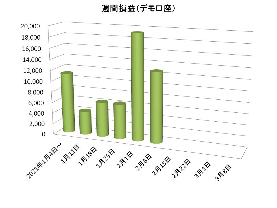 f:id:tako-no-mori:20210213090227j:plain