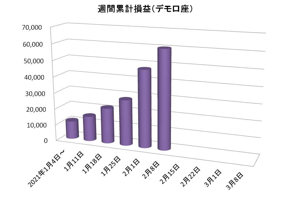 f:id:tako-no-mori:20210213090245j:plain