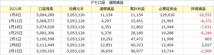 f:id:tako-no-mori:20210220085230p:plain