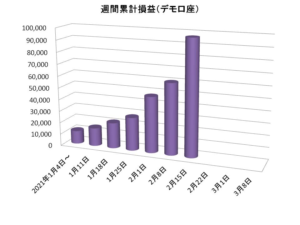 f:id:tako-no-mori:20210220085321j:plain