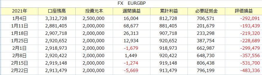 f:id:tako-no-mori:20210227100222p:plain