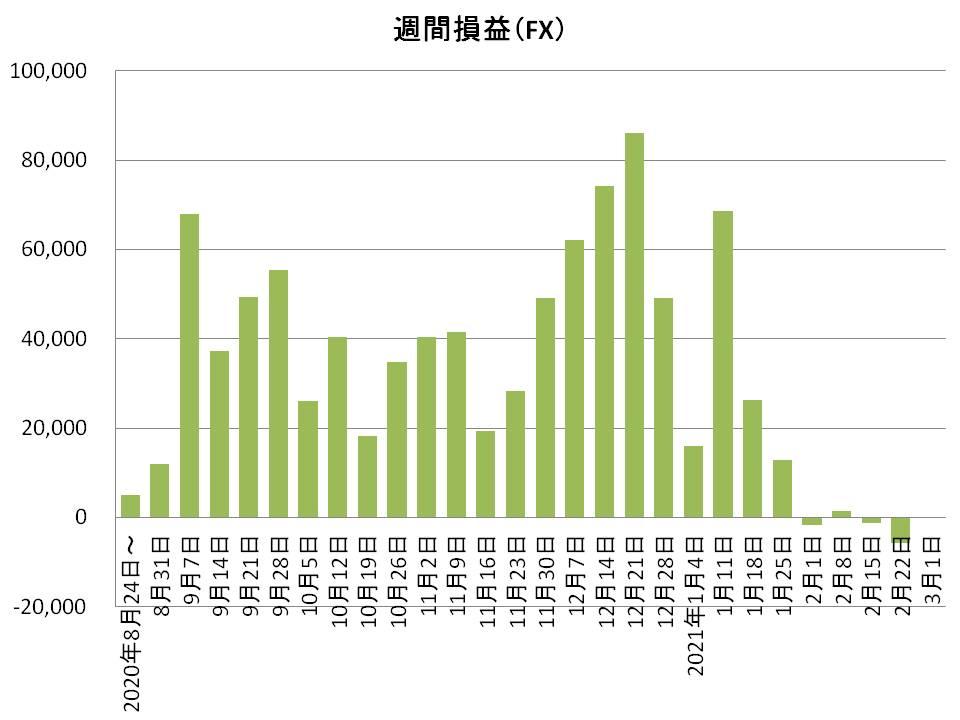 f:id:tako-no-mori:20210227100314j:plain