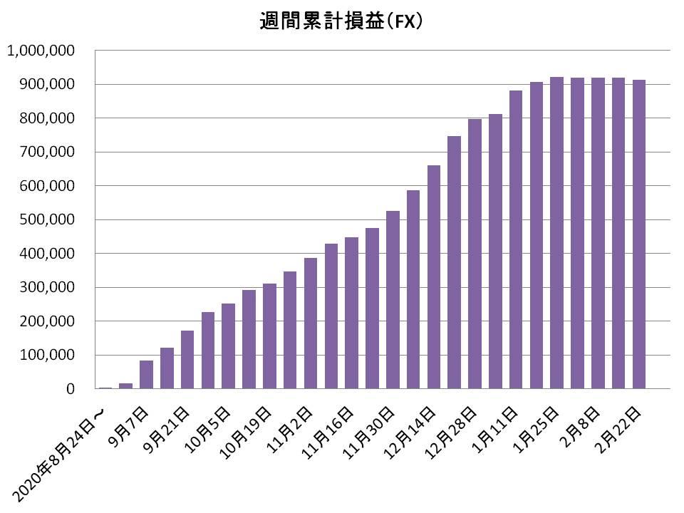 f:id:tako-no-mori:20210227100343j:plain