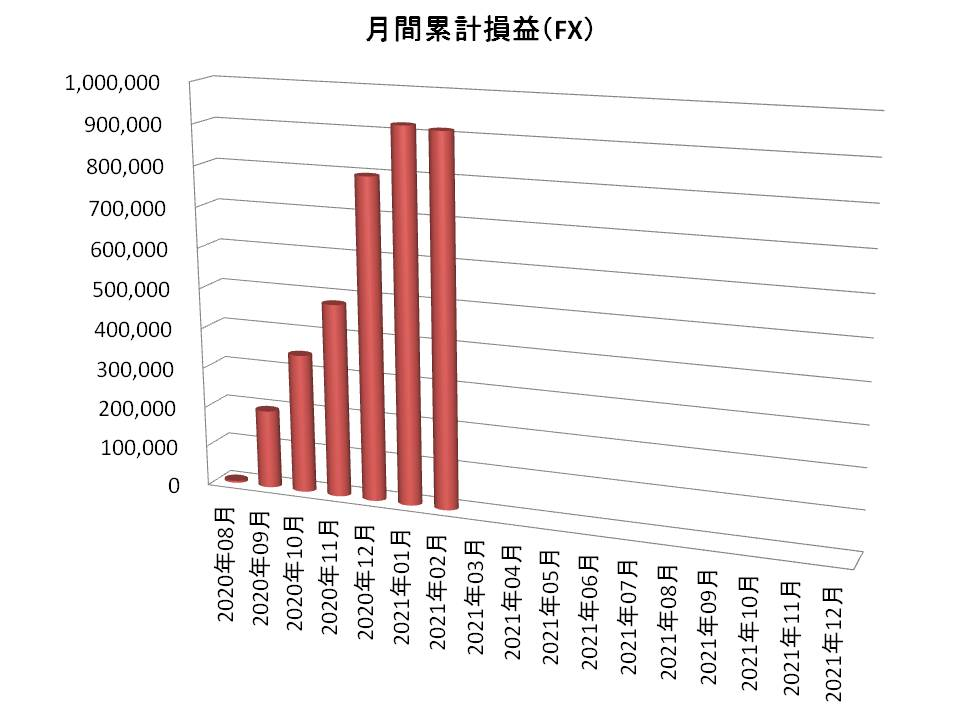 f:id:tako-no-mori:20210227100552j:plain