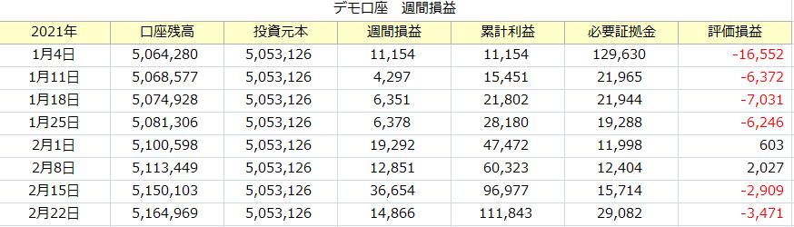 f:id:tako-no-mori:20210227102503p:plain