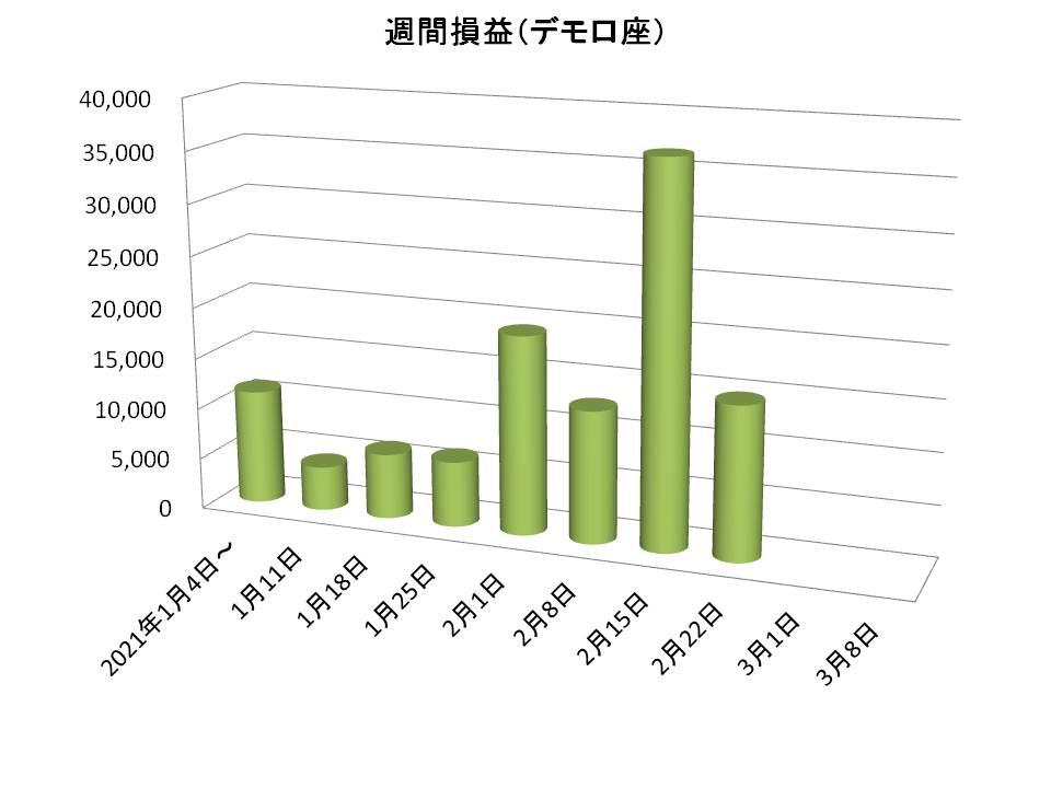 f:id:tako-no-mori:20210227103415j:plain