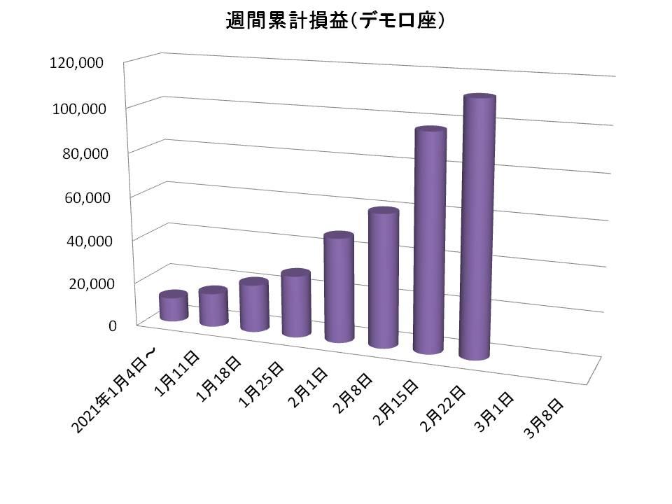 f:id:tako-no-mori:20210227103431j:plain