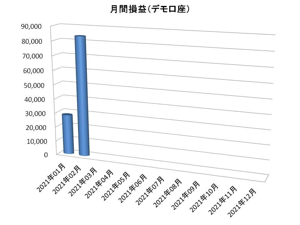 f:id:tako-no-mori:20210227103450j:plain