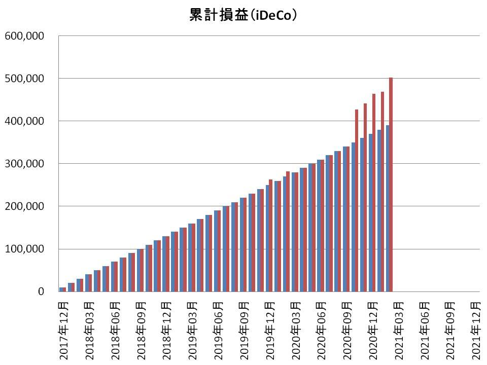 f:id:tako-no-mori:20210227103840j:plain