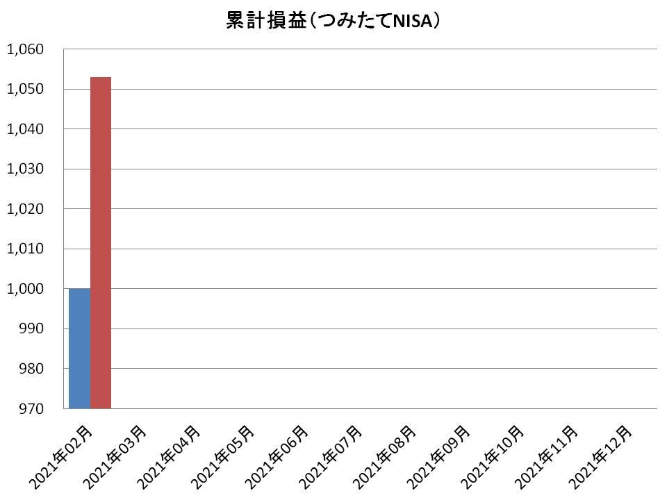 f:id:tako-no-mori:20210227104218j:plain
