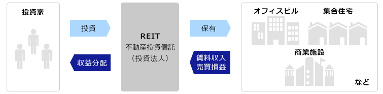 f:id:tako-no-mori:20210228131331p:plain