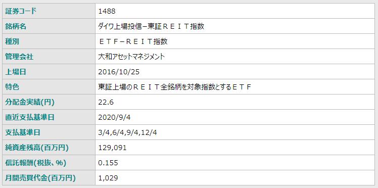 f:id:tako-no-mori:20210228132944p:plain