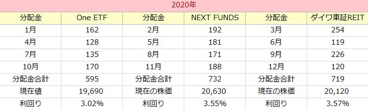 f:id:tako-no-mori:20210228142033p:plain