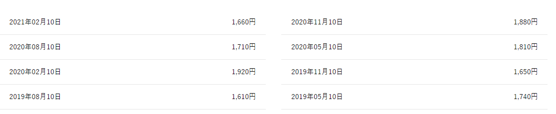 f:id:tako-no-mori:20210228143818p:plain