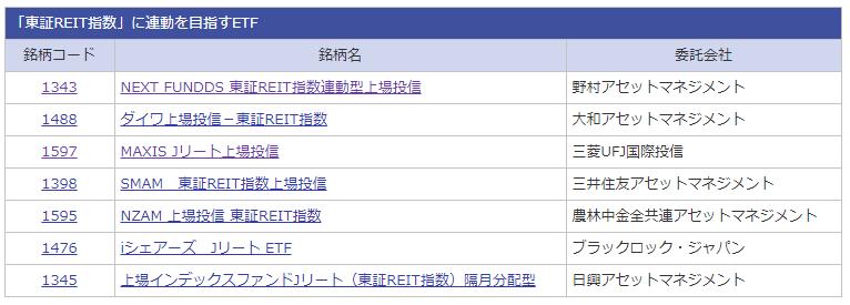 f:id:tako-no-mori:20210228143947p:plain