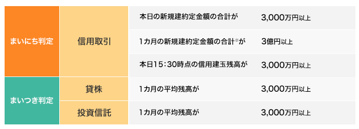 f:id:tako-no-mori:20210301193951p:plain