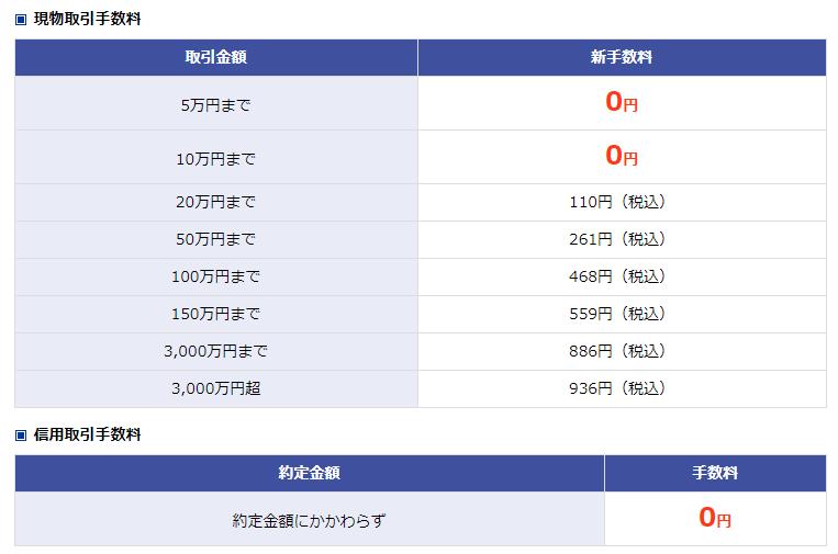 f:id:tako-no-mori:20210301194045p:plain