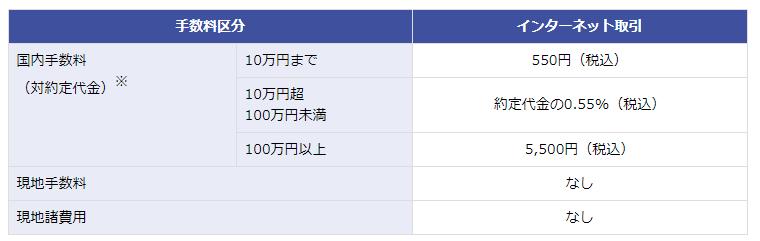 f:id:tako-no-mori:20210301194839p:plain