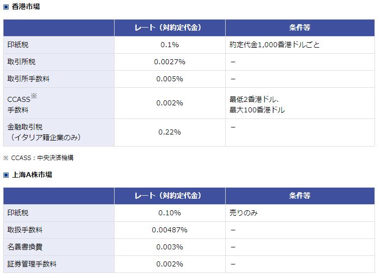 f:id:tako-no-mori:20210301195107p:plain