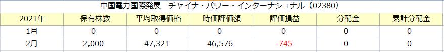f:id:tako-no-mori:20210303000759p:plain
