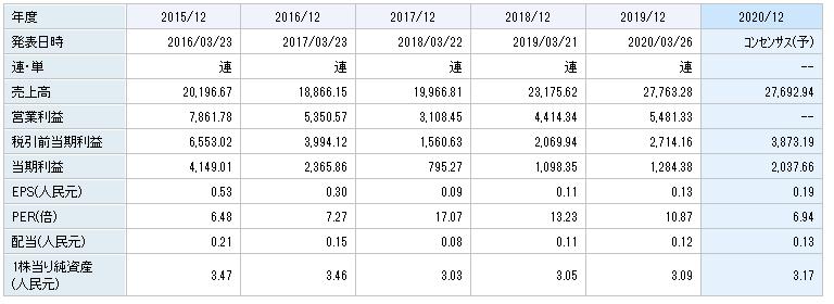 f:id:tako-no-mori:20210303001934p:plain