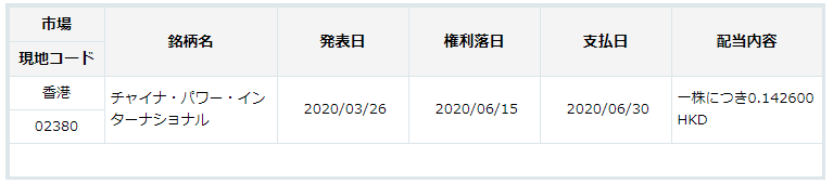 f:id:tako-no-mori:20210303002208p:plain