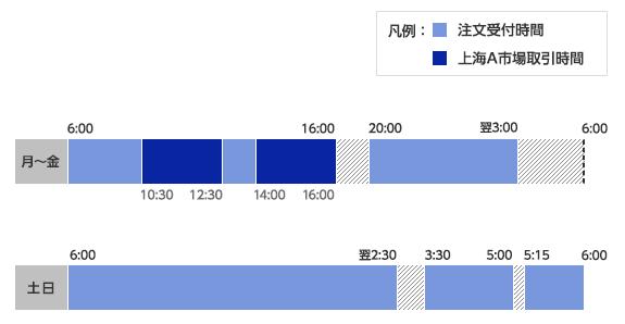 f:id:tako-no-mori:20210303004935p:plain