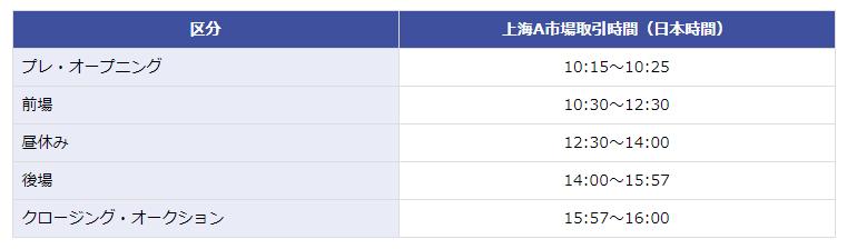 f:id:tako-no-mori:20210303005005p:plain