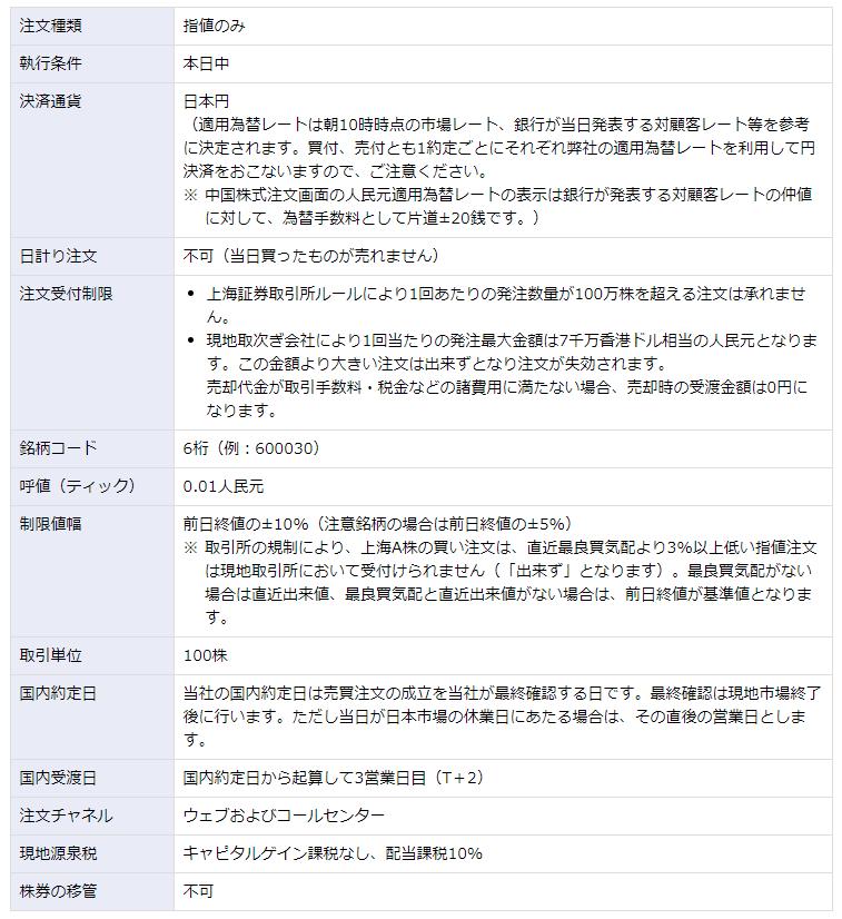 f:id:tako-no-mori:20210303010046p:plain