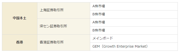 f:id:tako-no-mori:20210303084838p:plain