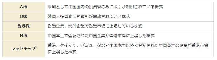 f:id:tako-no-mori:20210303084850p:plain