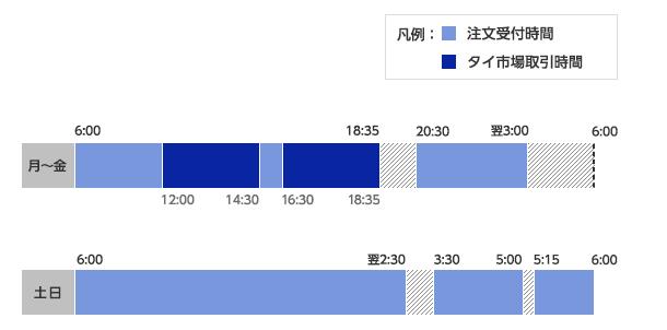 f:id:tako-no-mori:20210303092607p:plain