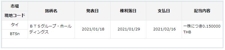f:id:tako-no-mori:20210303093108p:plain