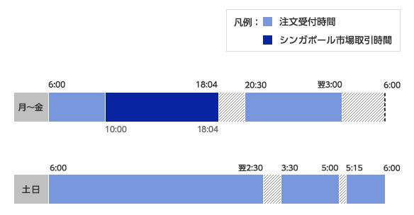 f:id:tako-no-mori:20210303105856p:plain