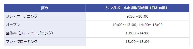 f:id:tako-no-mori:20210303105907p:plain