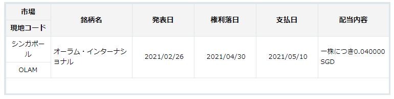 f:id:tako-no-mori:20210303110421p:plain