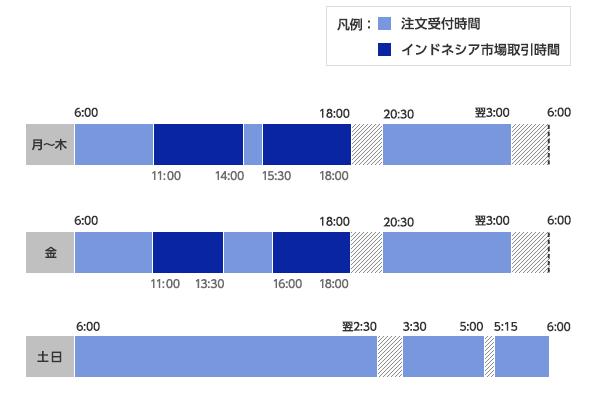 f:id:tako-no-mori:20210303121037p:plain