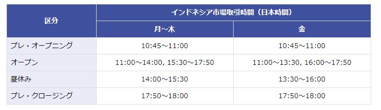 f:id:tako-no-mori:20210303121051p:plain