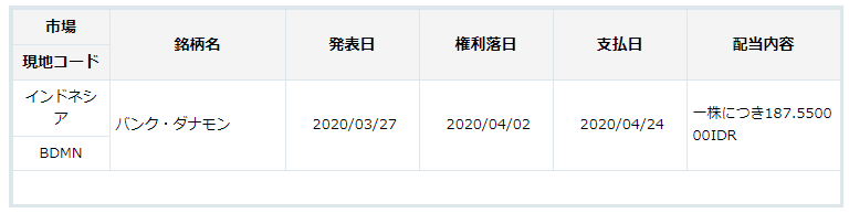 f:id:tako-no-mori:20210303121449p:plain