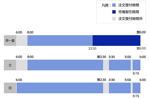 f:id:tako-no-mori:20210303123250p:plain
