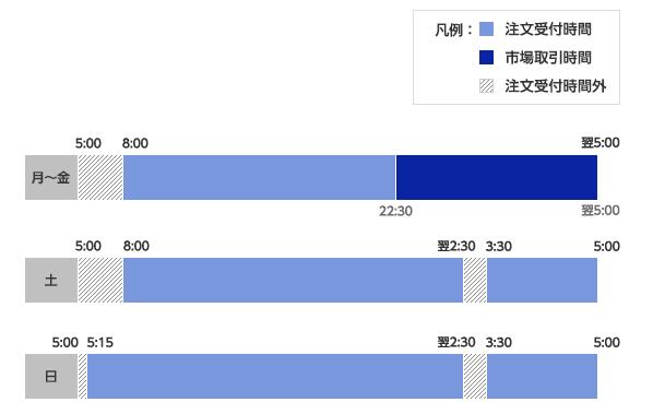 f:id:tako-no-mori:20210303123301p:plain