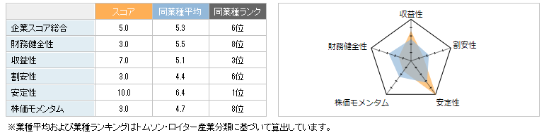 f:id:tako-no-mori:20210303124843p:plain