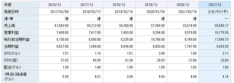 f:id:tako-no-mori:20210303124906p:plain