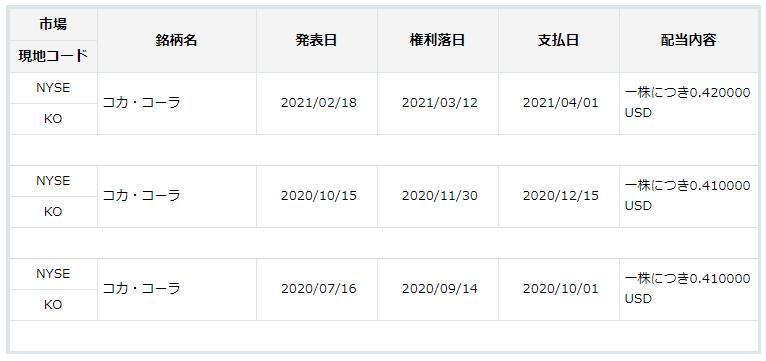 f:id:tako-no-mori:20210303124917p:plain