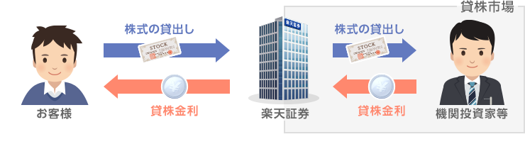 f:id:tako-no-mori:20210304102611p:plain