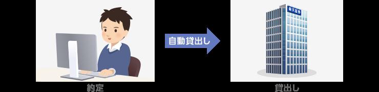f:id:tako-no-mori:20210304103139p:plain