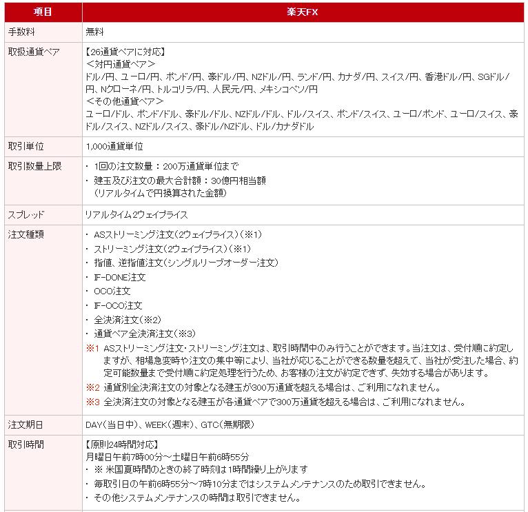f:id:tako-no-mori:20210304124906p:plain