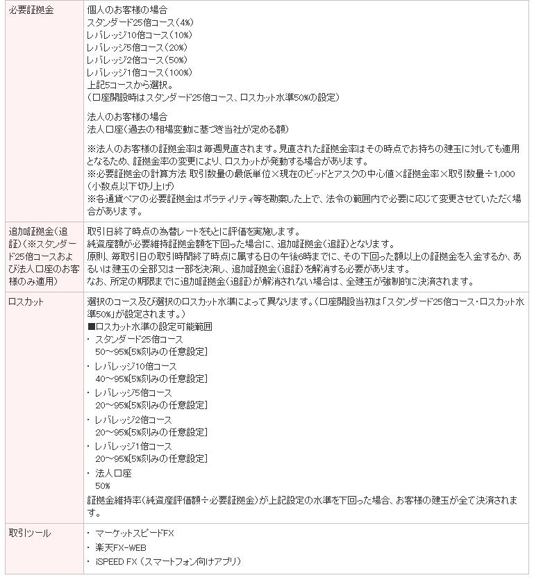 f:id:tako-no-mori:20210304124918p:plain