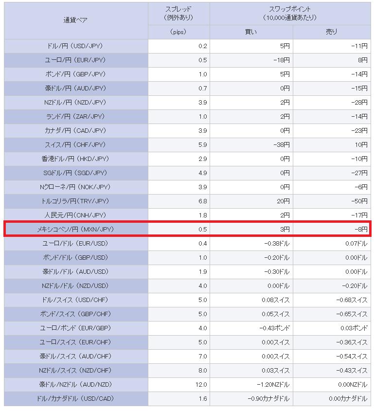 f:id:tako-no-mori:20210305084400p:plain